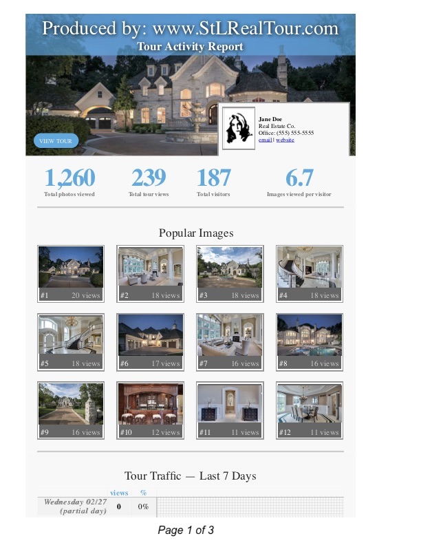 St Louis Residential Real Estate Property Website Statics Report